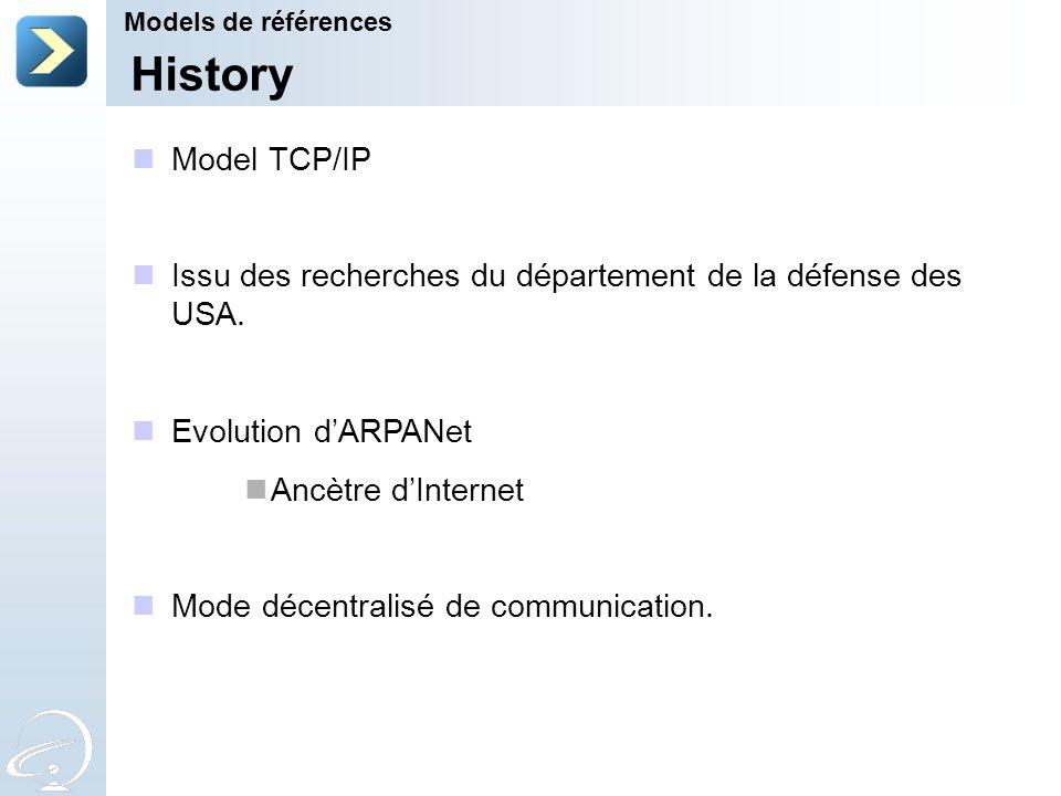 Models de références History. Model TCP/IP. Issu des recherches du département de la défense des USA.