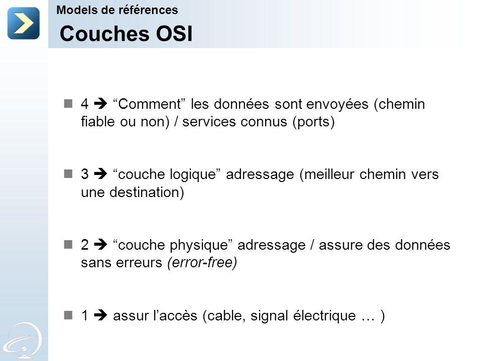 Models de références Couches OSI. 4  Comment les données sont envoyées (chemin fiable ou non) / services connus (ports)