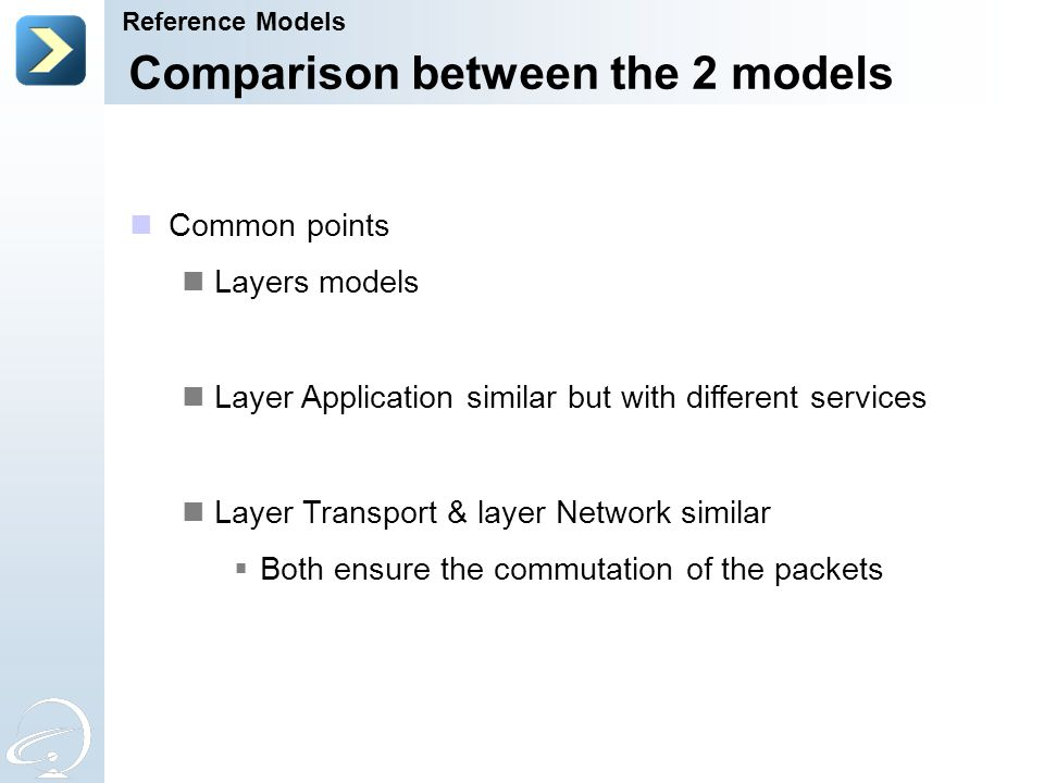 Comparison between the 2 models