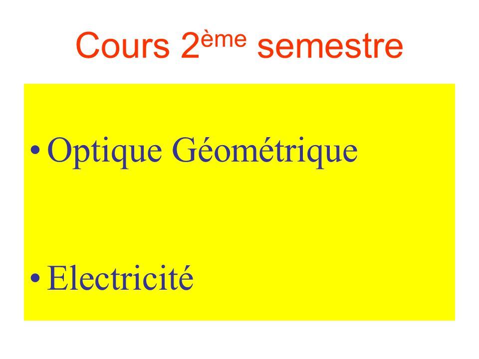 Cours 2ème semestre Optique Géométrique Electricité