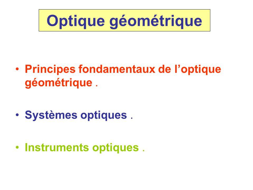 Optique géométrique. Principes fondamentaux de l'optique géométrique .