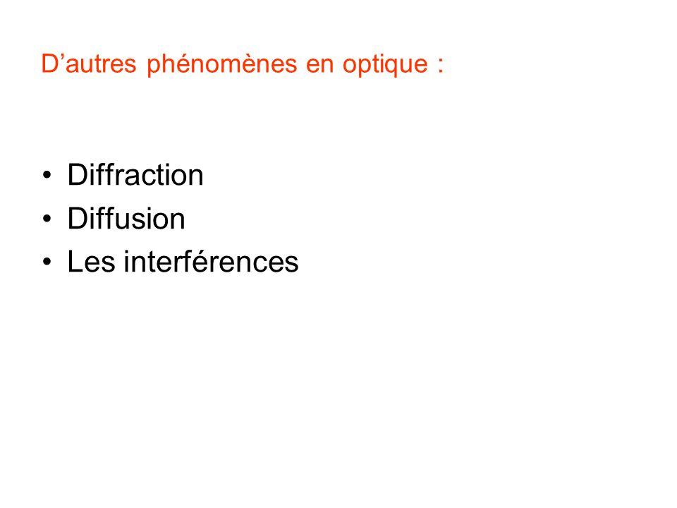 D'autres phénomènes en optique :
