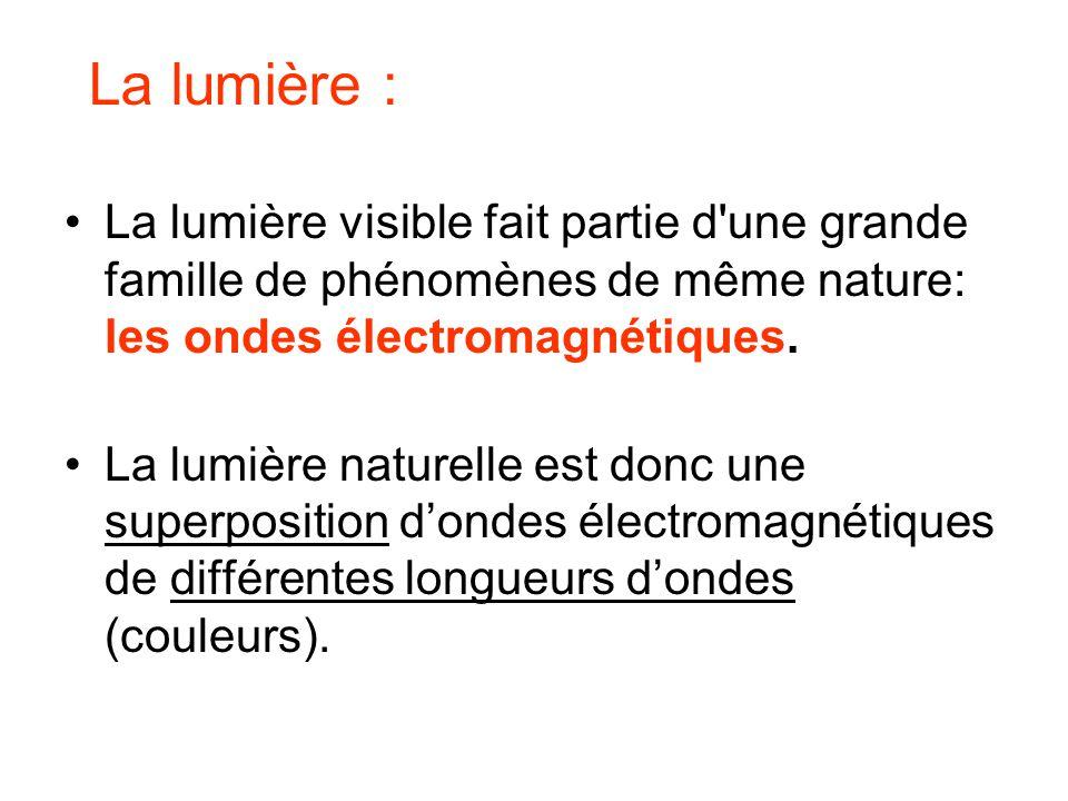 La lumière : La lumière visible fait partie d une grande famille de phénomènes de même nature: les ondes électromagnétiques.