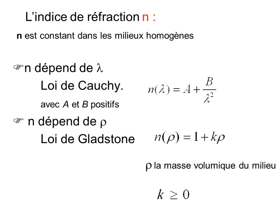 L'indice de réfraction n :