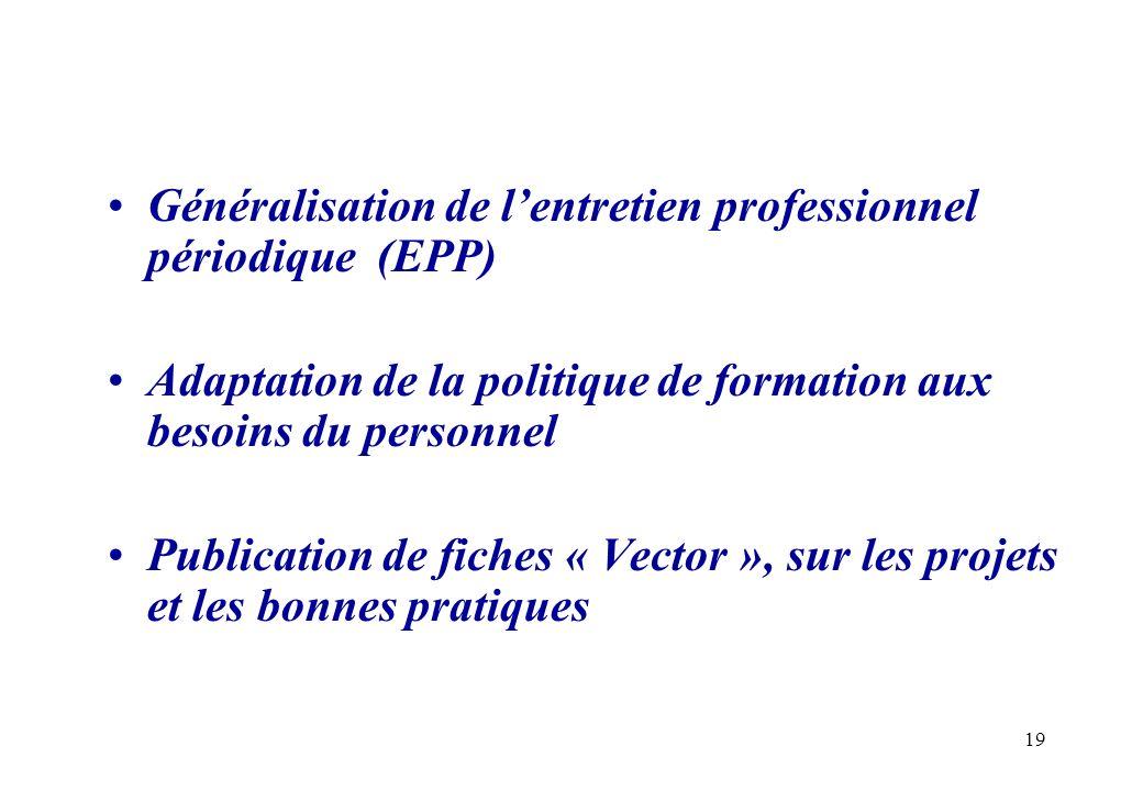 Généralisation de l'entretien professionnel périodique (EPP)