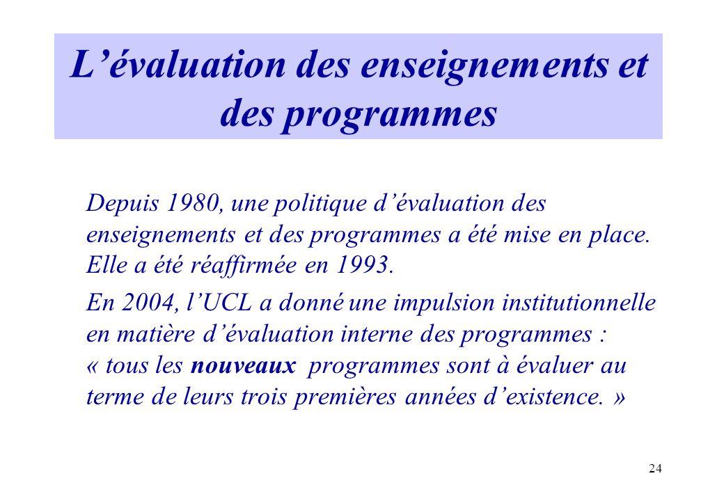 L'évaluation des enseignements et des programmes