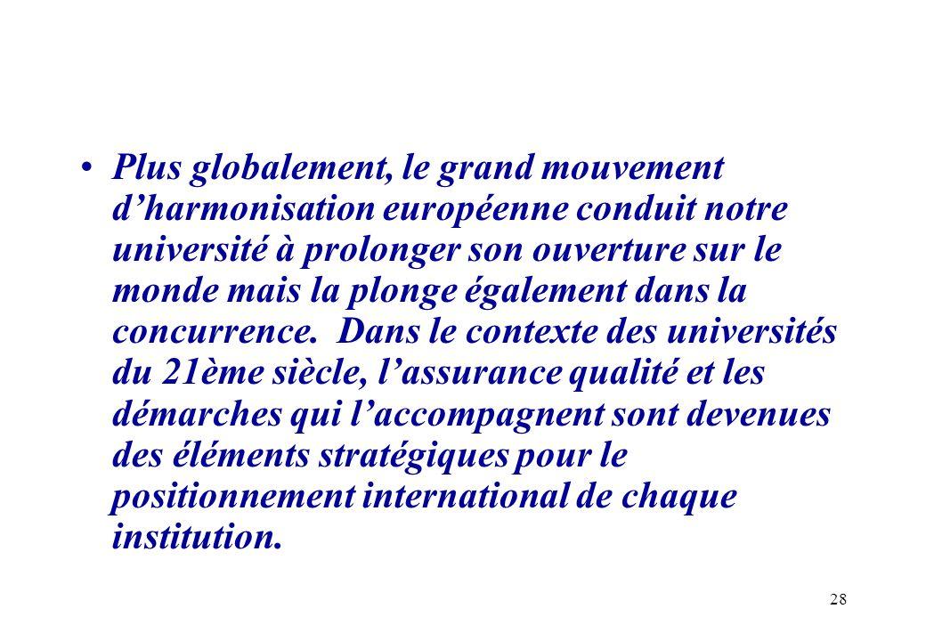 Plus globalement, le grand mouvement d'harmonisation européenne conduit notre université à prolonger son ouverture sur le monde mais la plonge également dans la concurrence.