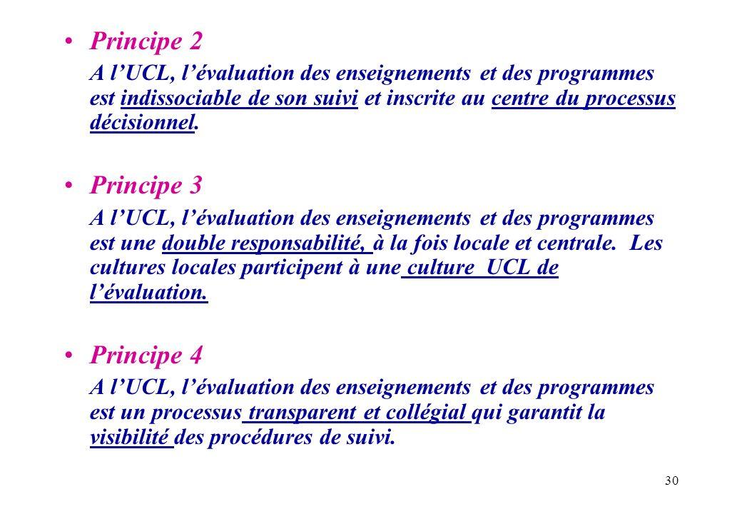 Principe 2 Principe 3 Principe 4