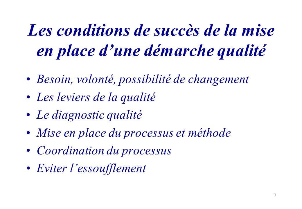 Les conditions de succès de la mise en place d'une démarche qualité