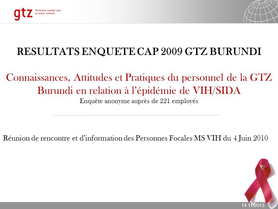 RESULTATS ENQUETE CAP 2009 GTZ BURUNDI Connaissances, Attitudes et Pratiques du personnel de la GTZ Burundi en relation à l'épidémie de VIH/SIDA Enquête anonyme auprès de 221 employés