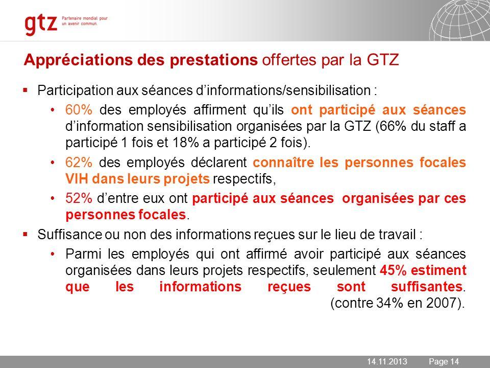 Appréciations des prestations offertes par la GTZ