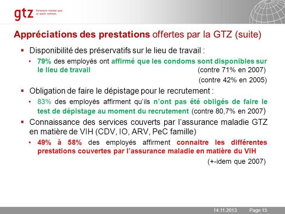 Appréciations des prestations offertes par la GTZ (suite)