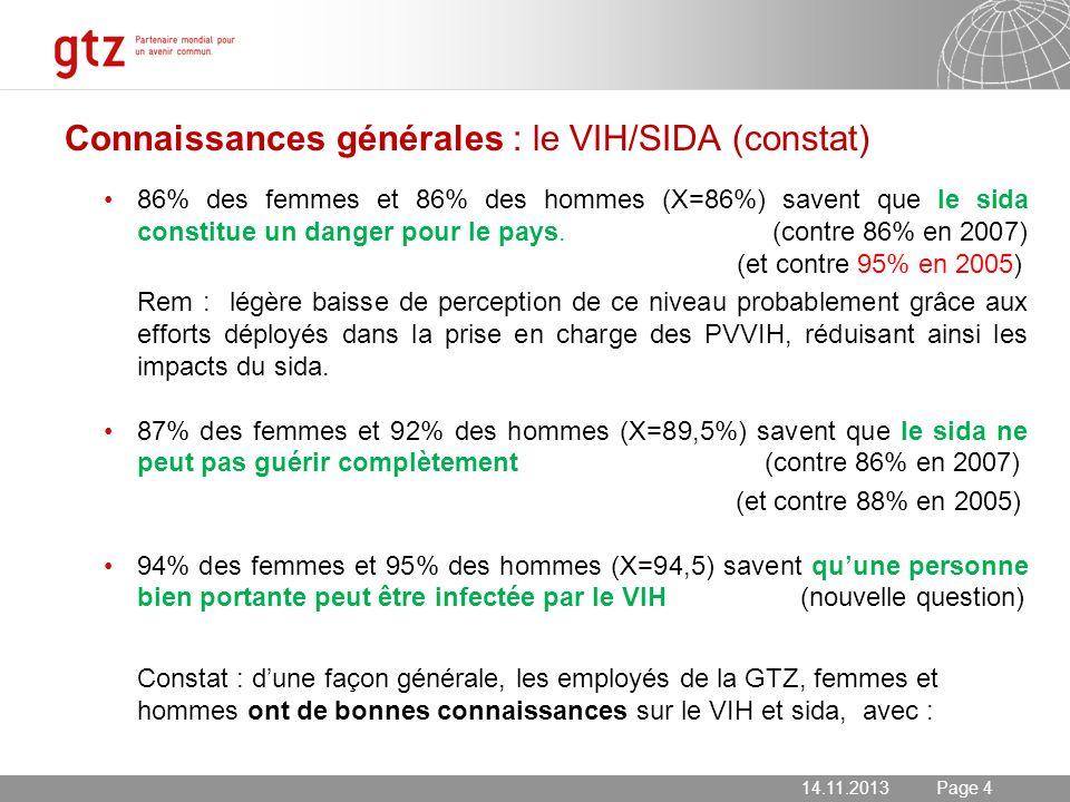 Connaissances générales : le VIH/SIDA (constat)