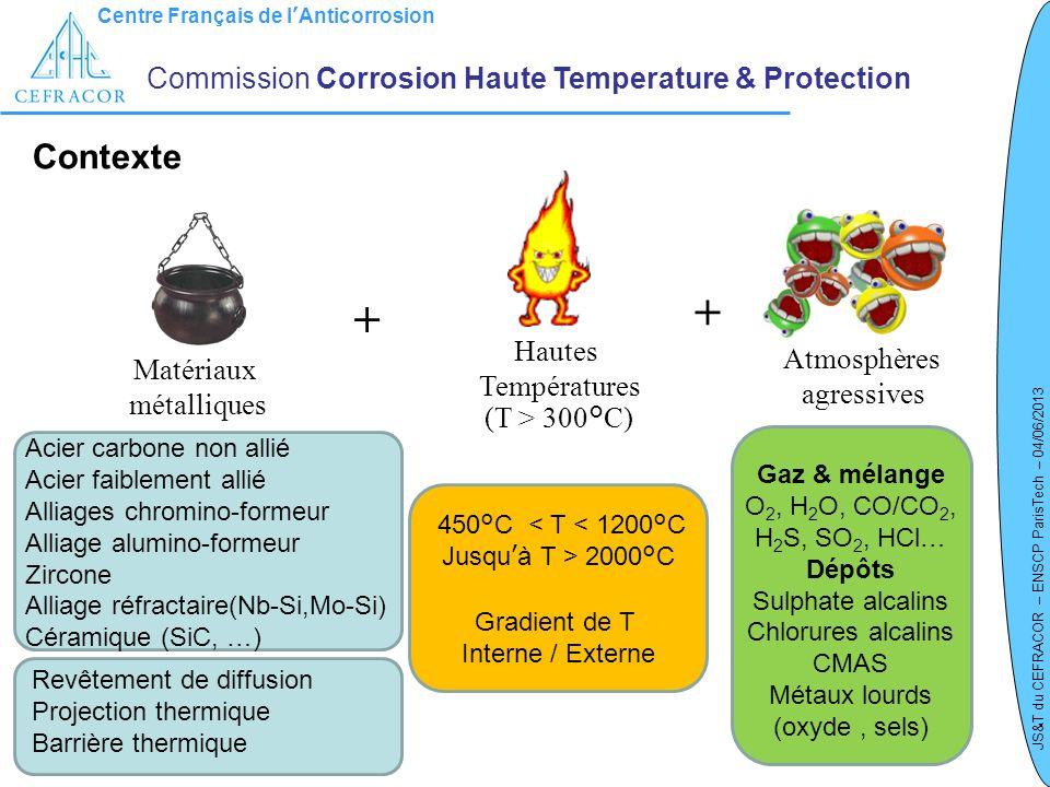 + + Contexte Commission Corrosion Haute Temperature & Protection