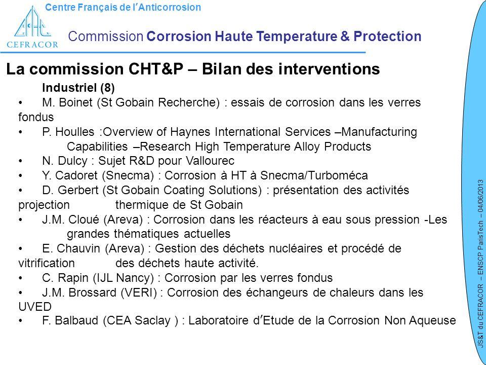 La commission CHT&P – Bilan des interventions