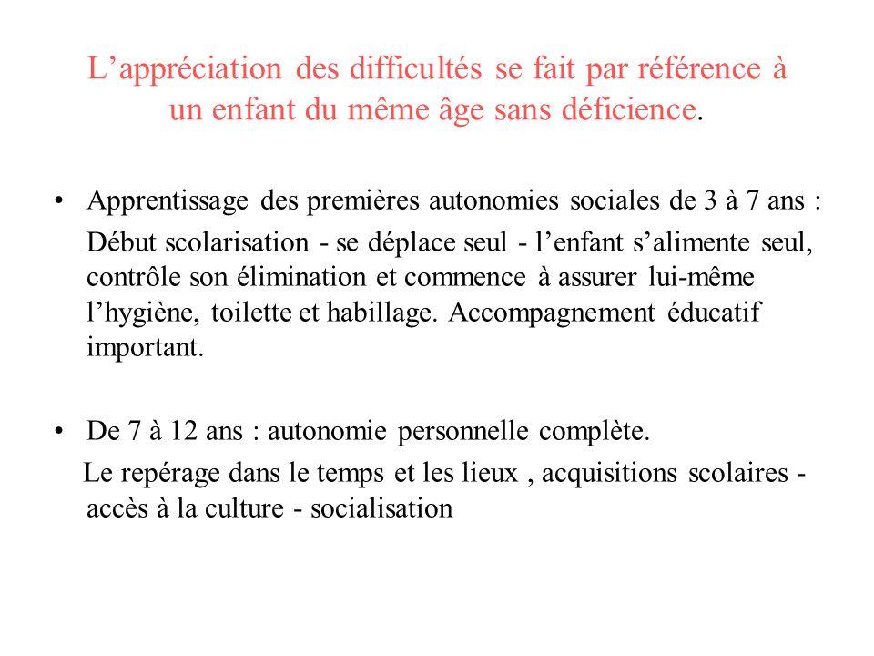L'appréciation des difficultés se fait par référence à un enfant du même âge sans déficience.