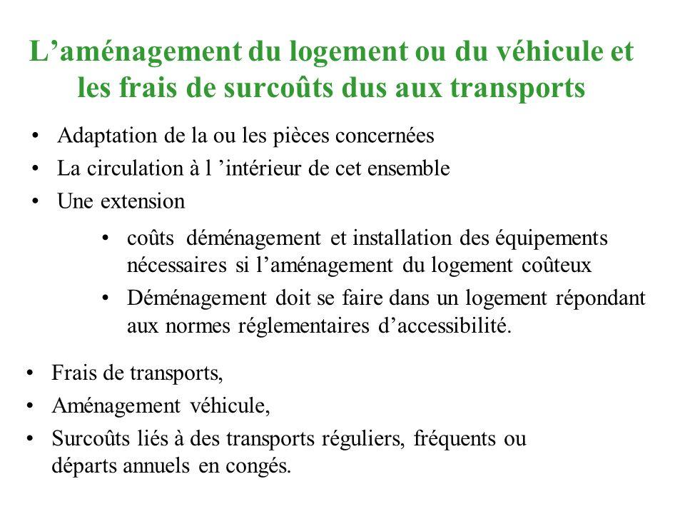 L'aménagement du logement ou du véhicule et les frais de surcoûts dus aux transports