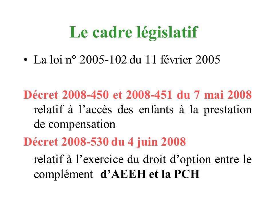 Le cadre législatif La loi n° 2005-102 du 11 février 2005