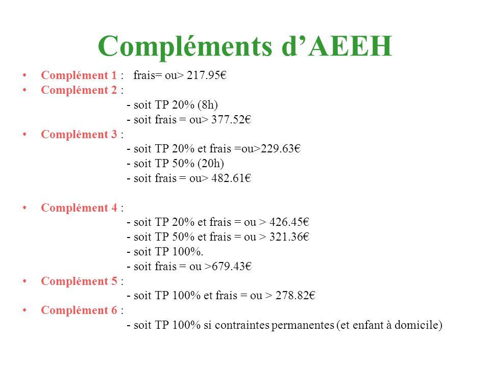 Compléments d'AEEH Complément 1 : frais= ou> 217.95€ Complément 2 :