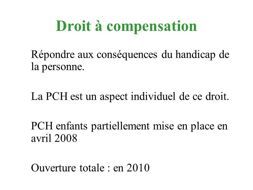 Droit à compensation Répondre aux conséquences du handicap de la personne. La PCH est un aspect individuel de ce droit.