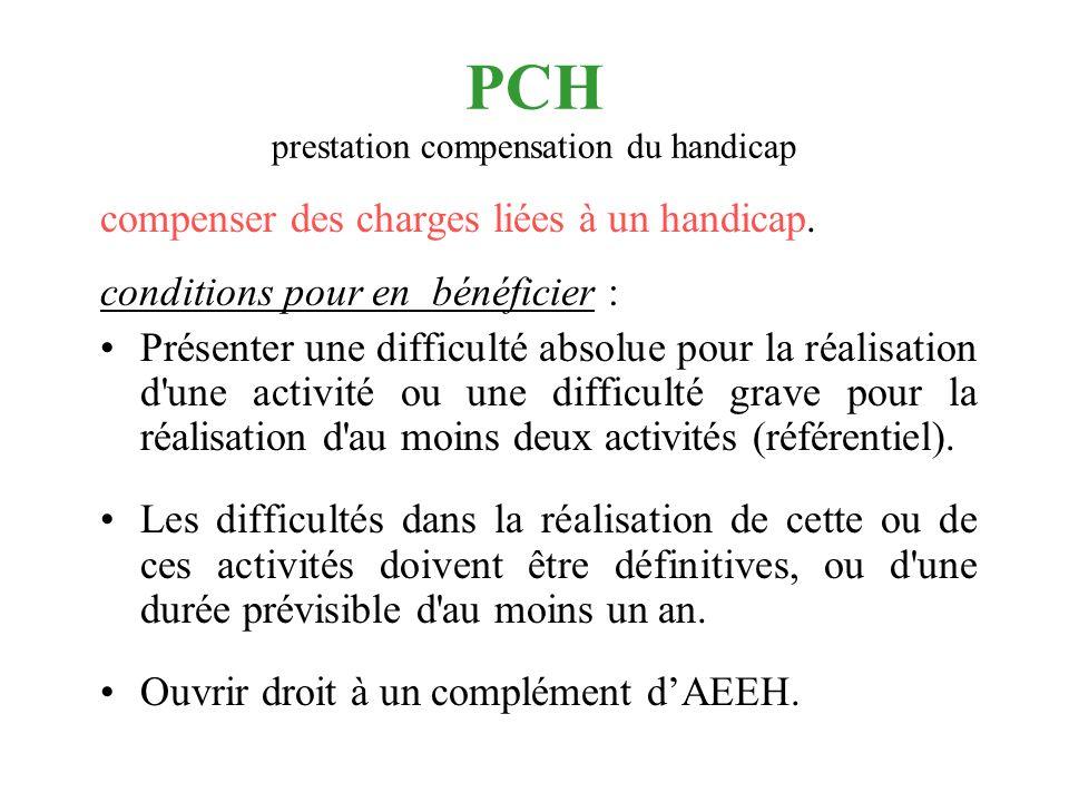 PCH prestation compensation du handicap