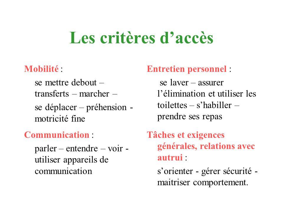 Les critères d'accès Mobilité : se mettre debout – transferts – marcher – se déplacer – préhension -motricité fine
