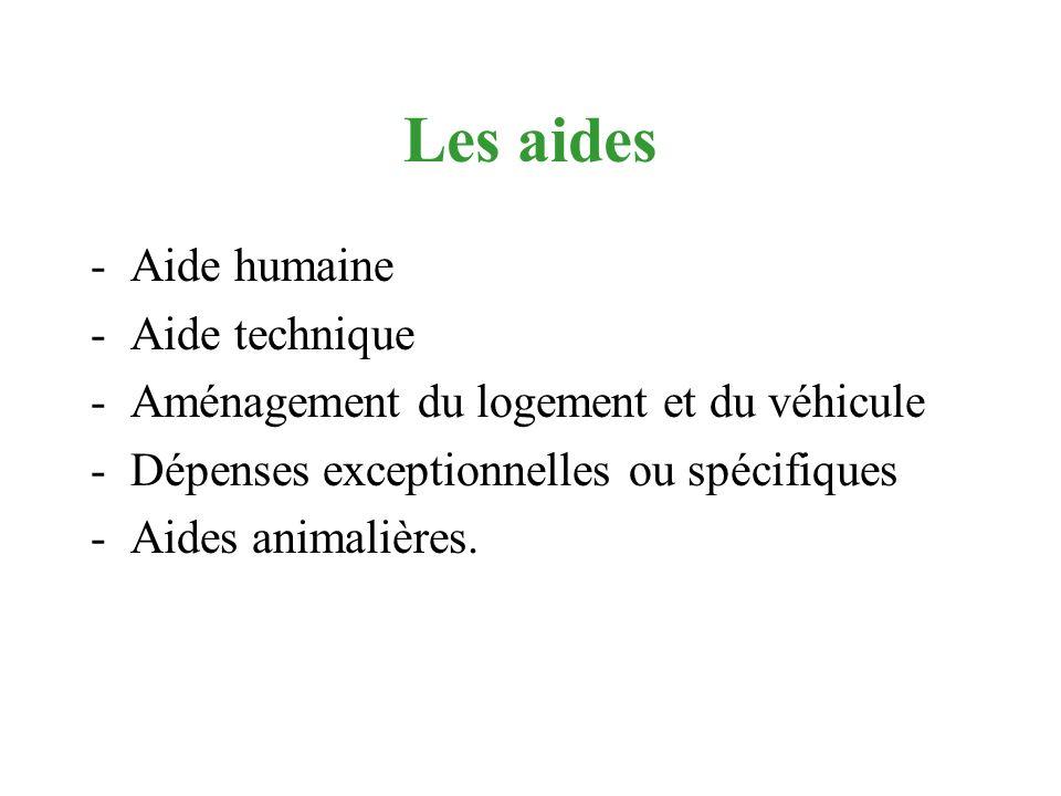 Les aides Aide humaine Aide technique