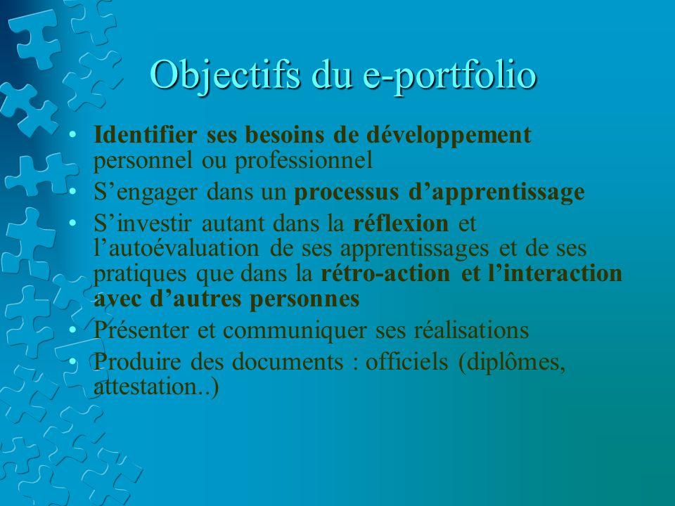 Objectifs du e-portfolio