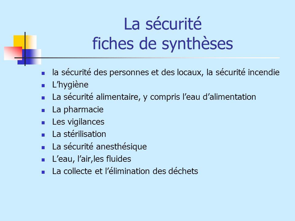 La sécurité fiches de synthèses