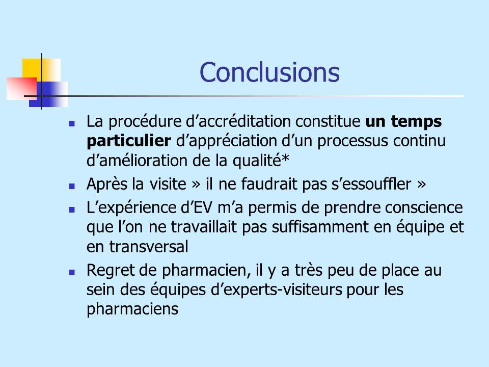 Conclusions La procédure d'accréditation constitue un temps particulier d'appréciation d'un processus continu d'amélioration de la qualité*