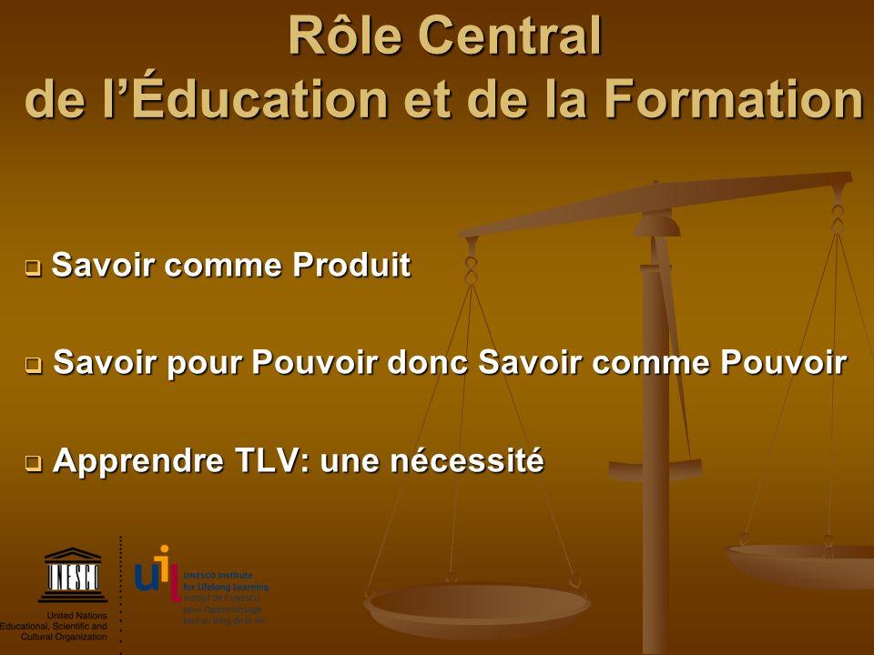 Rôle Central de l'Éducation et de la Formation