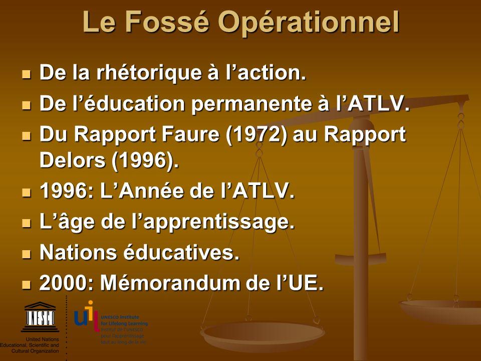 Le Fossé Opérationnel De la rhétorique à l'action.