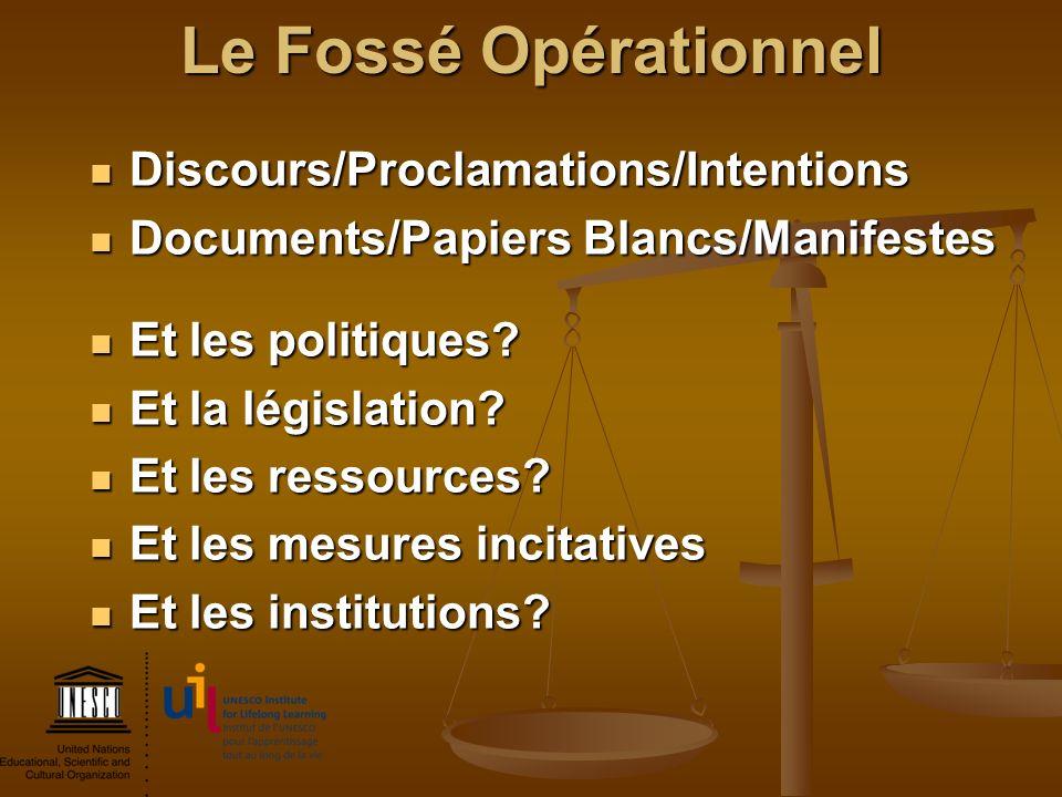 Le Fossé Opérationnel Discours/Proclamations/Intentions
