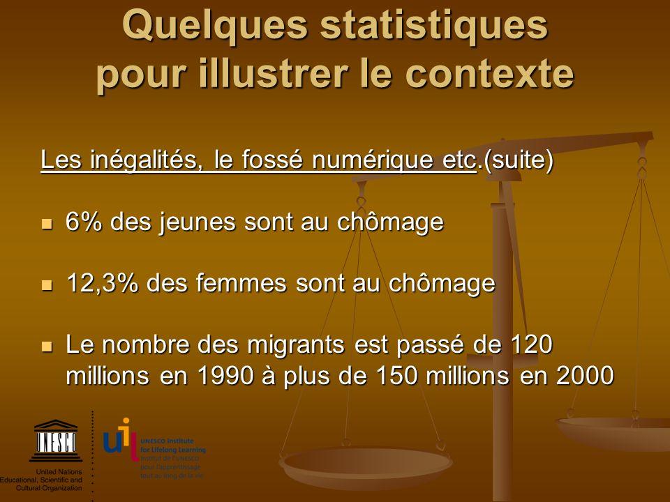 Quelques statistiques pour illustrer le contexte
