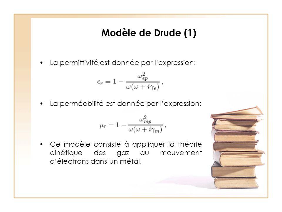 Modèle de Drude (1) La permittivité est donnée par l'expression: