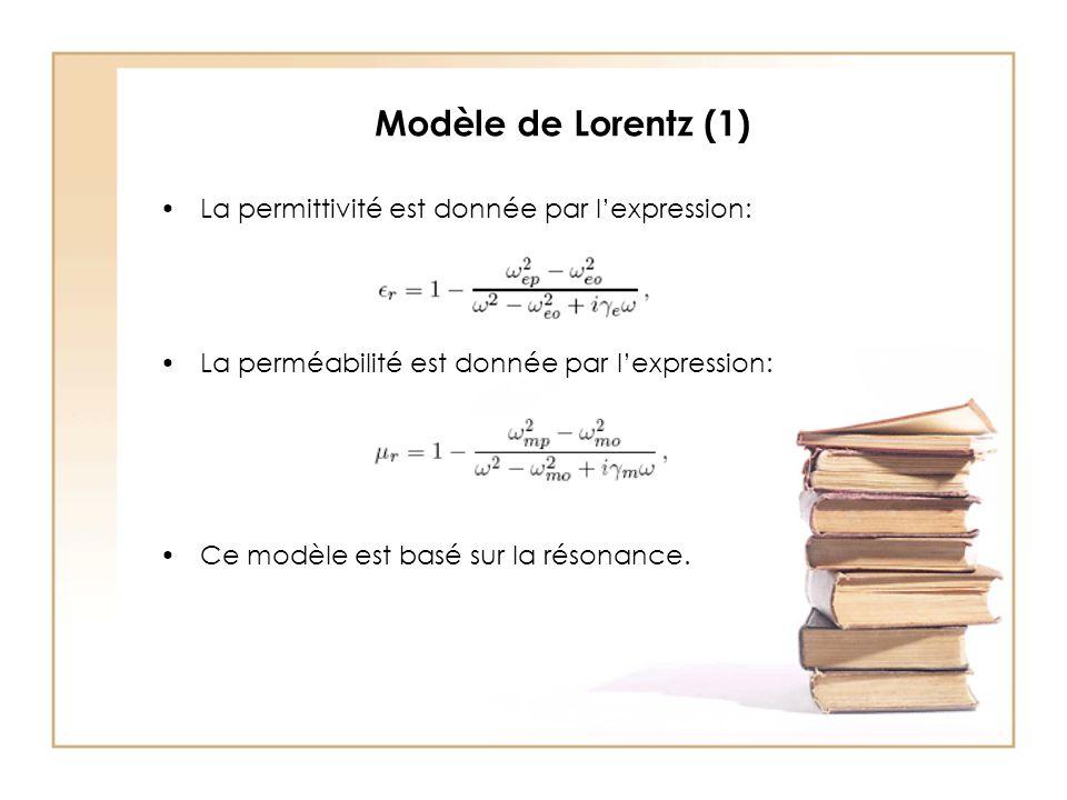 Modèle de Lorentz (1) La permittivité est donnée par l'expression:
