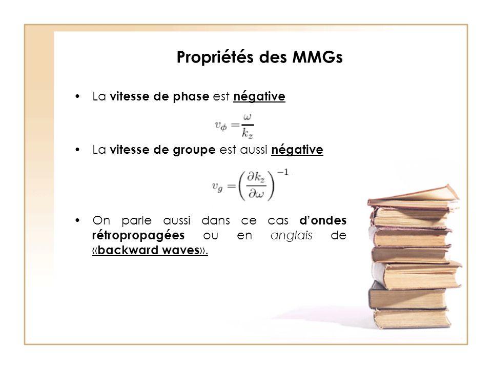Propriétés des MMGs La vitesse de phase est négative