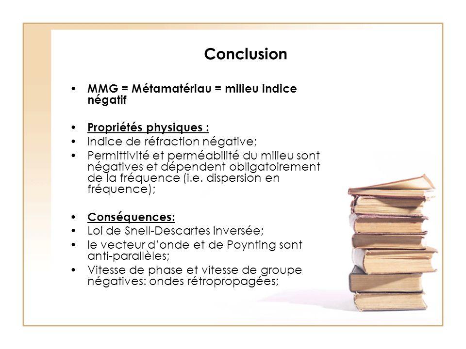 Conclusion MMG = Métamatériau = milieu indice négatif