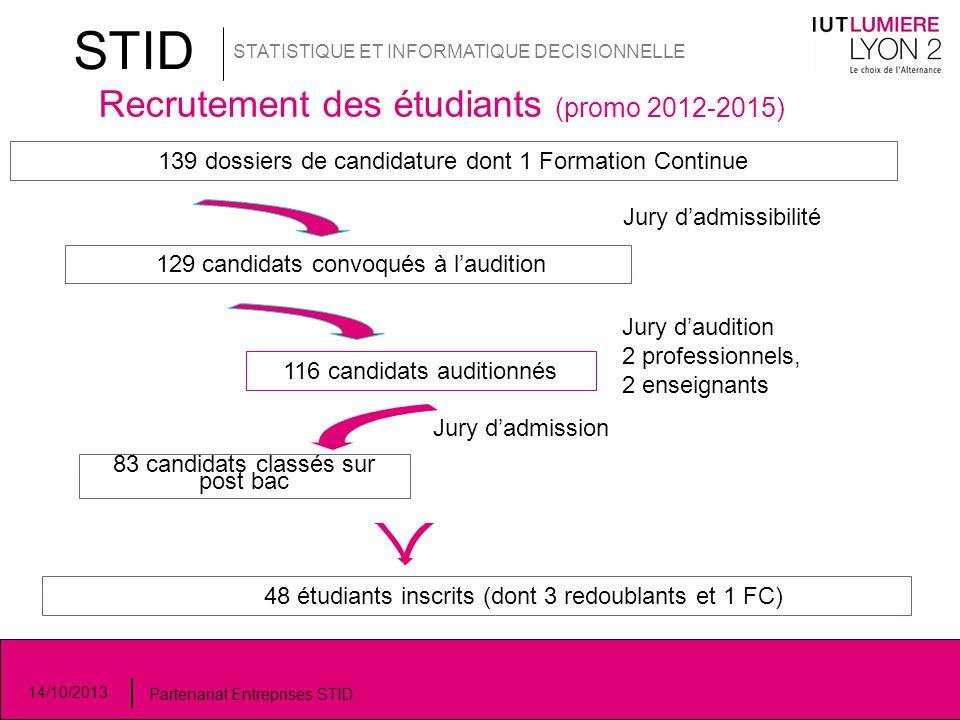 STID Recrutement des étudiants (promo 2012-2015)
