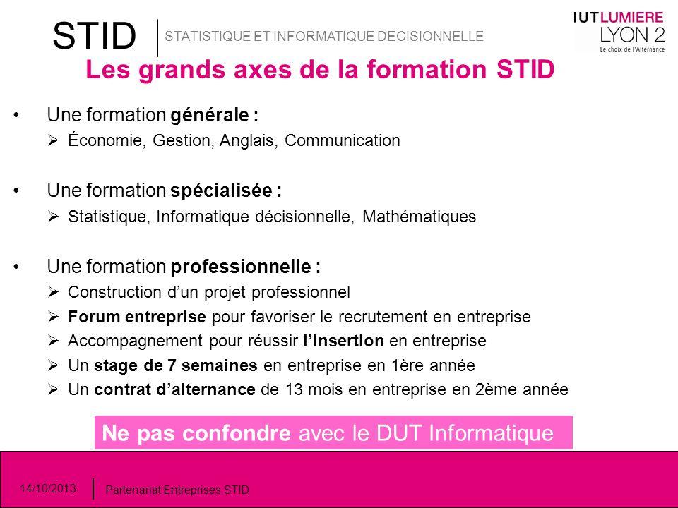 Les grands axes de la formation STID