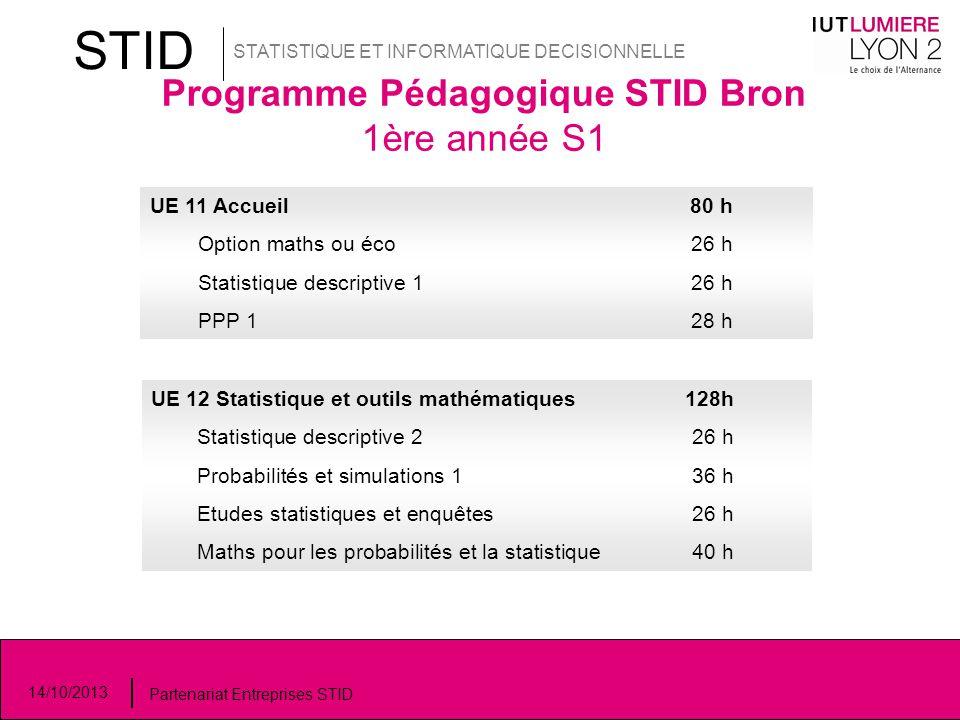 Programme Pédagogique STID Bron 1ère année S1