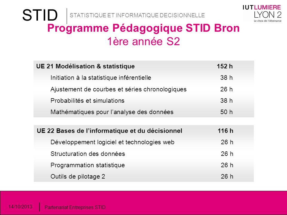 Programme Pédagogique STID Bron 1ère année S2