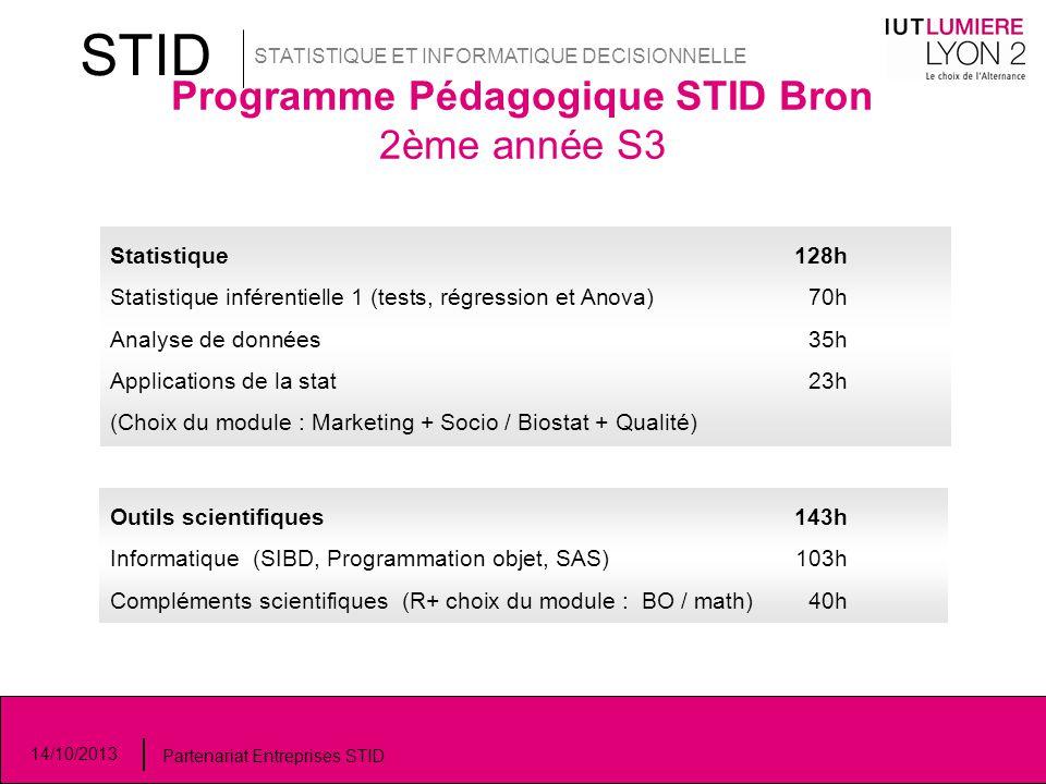 Programme Pédagogique STID Bron 2ème année S3