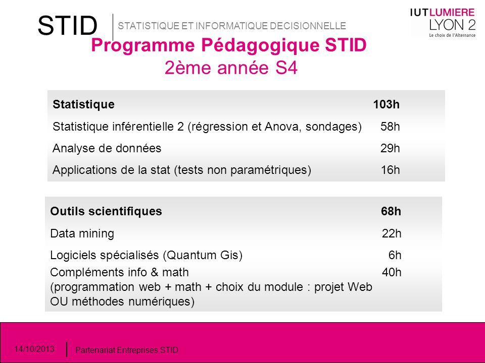 Programme Pédagogique STID 2ème année S4