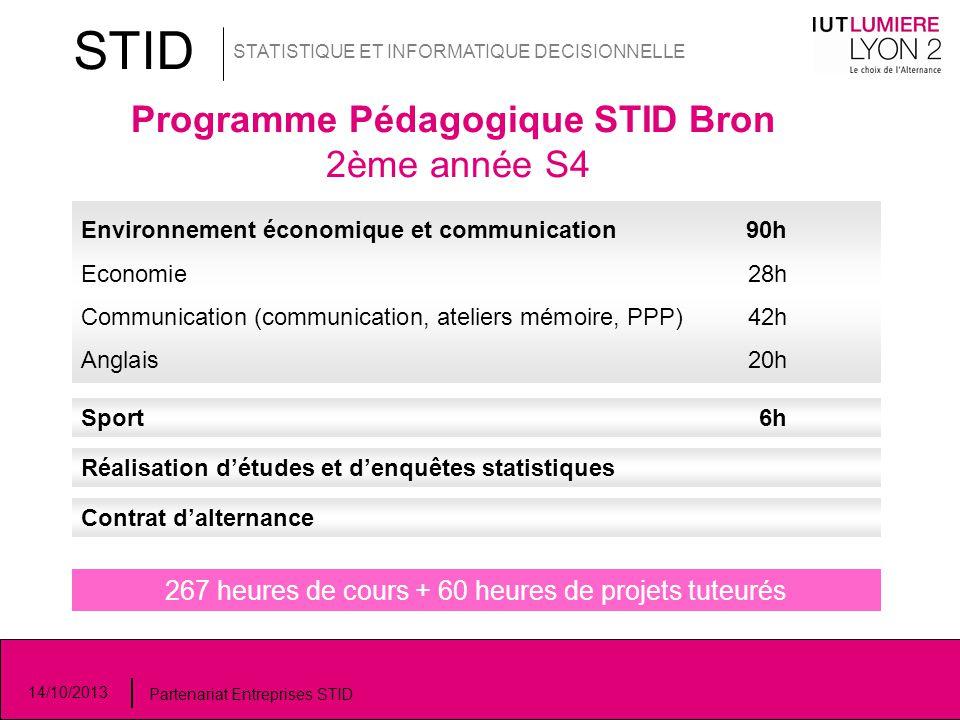 STID Programme Pédagogique STID Bron 2ème année S4