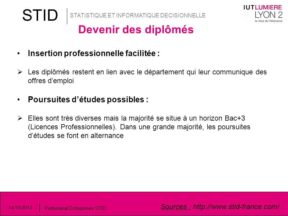 STID Devenir des diplômés Insertion professionnelle facilitée :