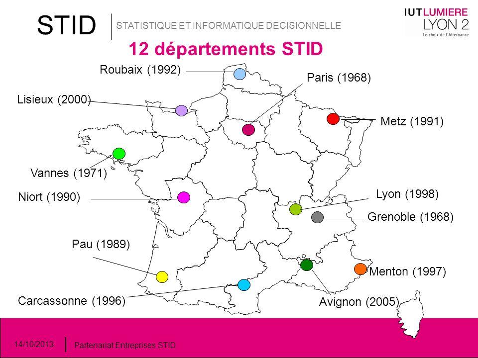 STID 12 départements STID Roubaix (1992) Paris (1968) Lisieux (2000)