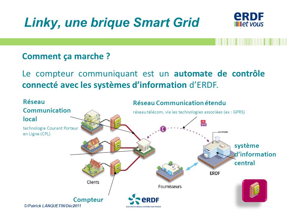 Linky, une brique Smart Grid