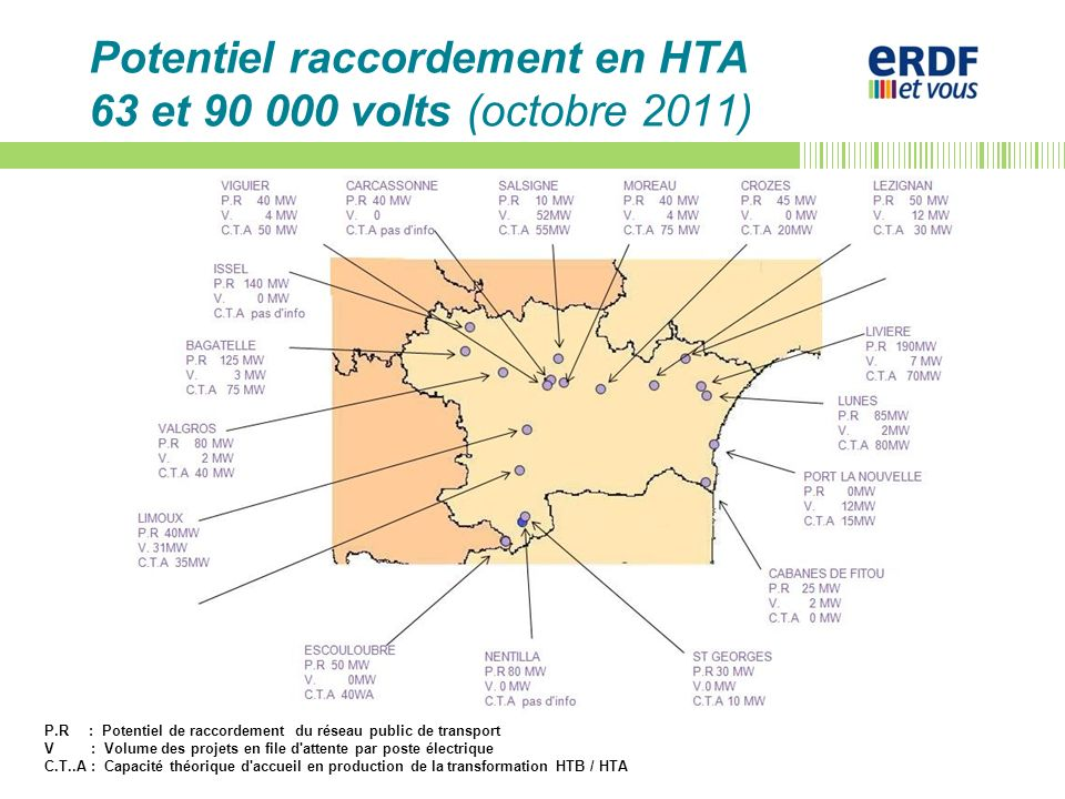 Potentiel raccordement en HTA 63 et 90 000 volts (octobre 2011)