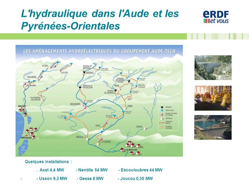 L hydraulique dans l Aude et les Pyrénées-Orientales